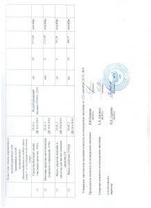 Изменения к плану ф22 июль - сентябрь 001