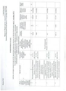 Изменения к плану ф22 июль - сентябрь